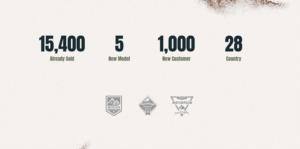 counter-bgimage-logos